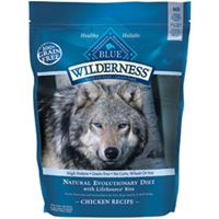 Blue Buffalo Dog Food Review Ingredients Analysis